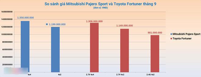 Bán bia kèm lạc, mua Toyota Fortuner mất thêm cả trăm triệu