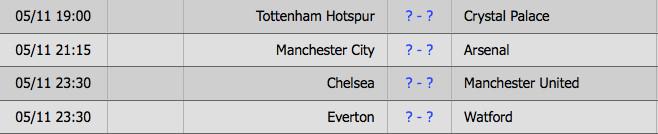 Vì sao Chelsea khủng hoảng?