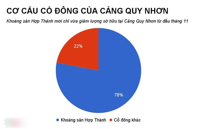 Công ty con trai ông Trần Bắc Hà vừa từ chức làm ăn thế nào?