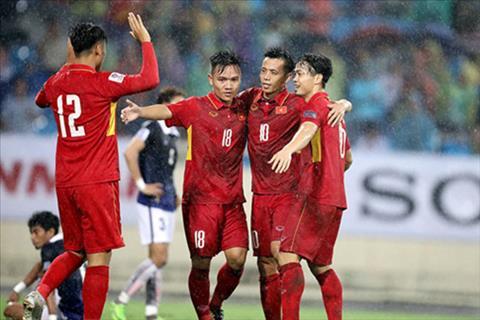 Rộ tin một cầu thủ Việt Nam vừa ký hợp đồng với nhà ĐKVĐ Thai Premier League