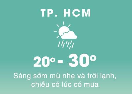 Dân mạng Sài Gòn run rẩy hưởng ứng cái lạnh 20 độ C
