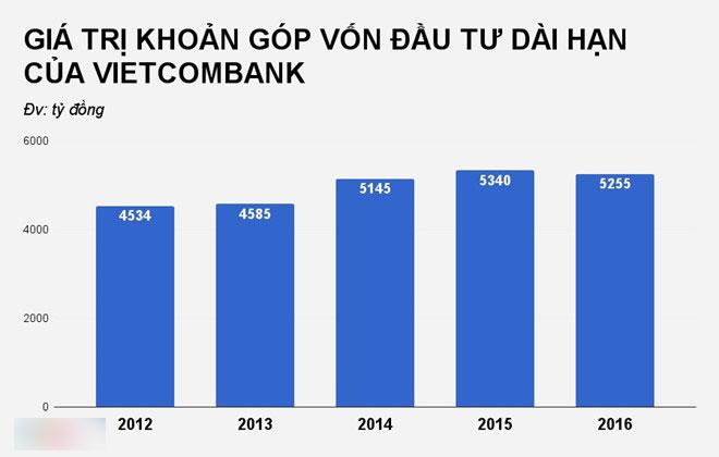 Phát hiện hàng loạt vi phạm xảy ra tại Vietcombank