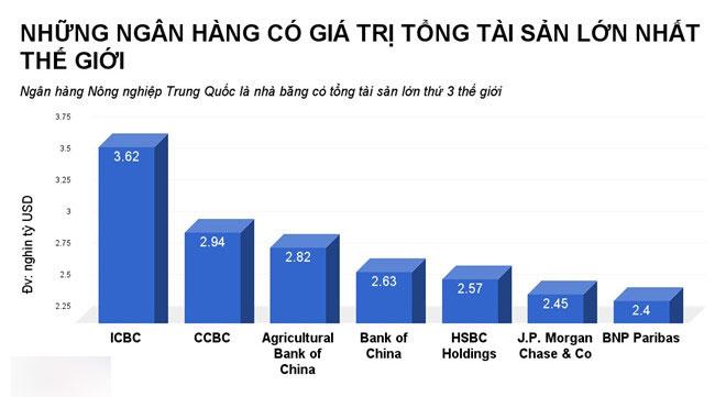 Ngân hàng Nông nghiệp Trung Quốc sẽ thành lập chi nhánh tại Việt Nam