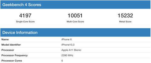 Galaxy S9 ra sau nhưng điểm hiệu năng chưa bằng iPhone X