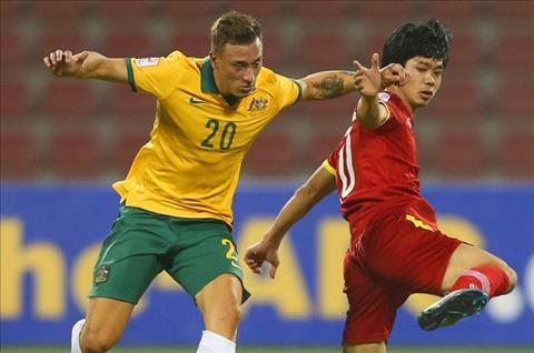 Công Phượng nói gì về các đối thủ tại VCK U23 châu Á 2018?