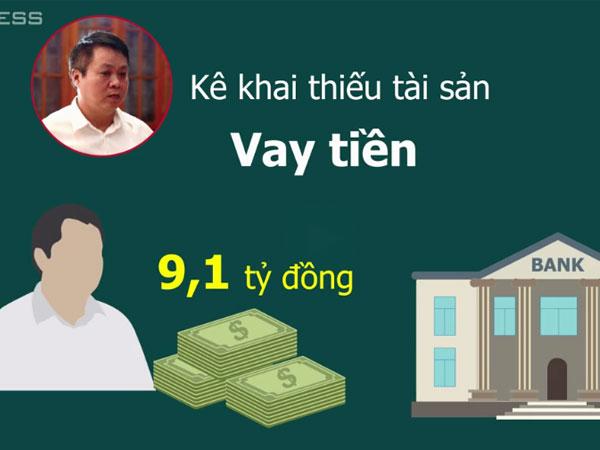 Video: Giám đốc Sở Tài nguyên Yên Bái có những tài sản gì?