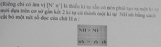 Toàn bộ đề xuất cải tiến phụ âm Tiếq Việt của PGS Bùi Hiền