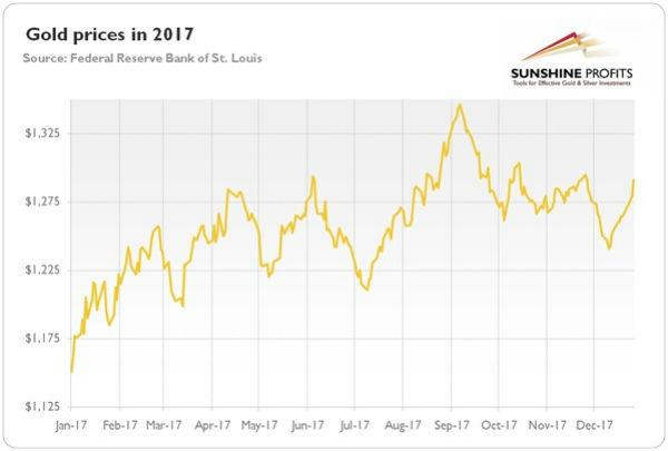 Giá vàng hôm nay 1/1: Năm mới, kỳ vọng lên đỉnh cao
