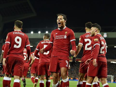 Bán Philippe Coutinho vào tháng 1: Sự khôn ngoan của Liverpool