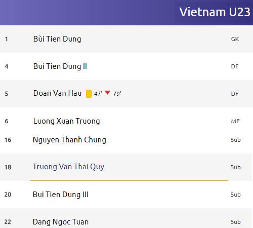 AFC phá lệ, làm điều đặc biệt với bộ ba của U23 Việt Nam