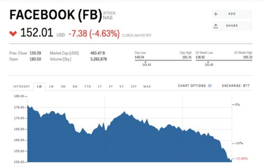 Hé lộ hợp đồng bảo mật dữ liệu mà Facebook đã kí 7 năm trước