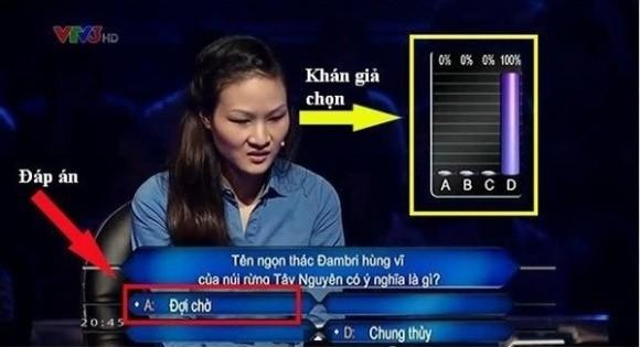 Ai là triệu phú: Câu hỏi vừa đưa ra đã khiến người chơi đứng hình