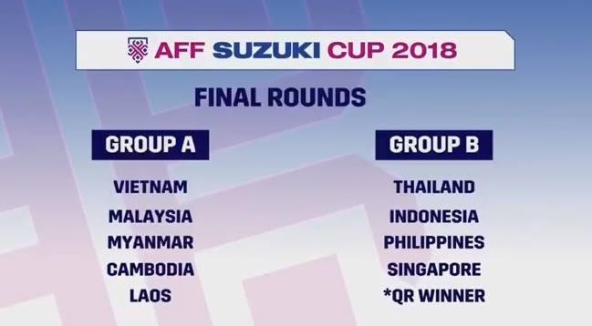 HLV Lê Thụy Hải: Với Việt Nam, vòng bảng AFF Cup chỉ cỡ giải hạng Nhất