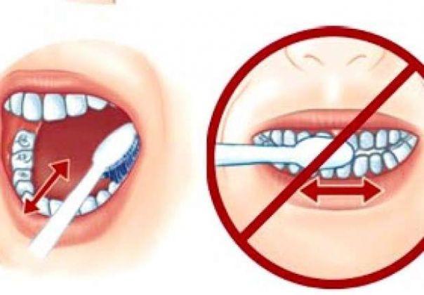 Thói quen đánh răng sai 90% người mắc phải: Làm ướt bàn chải trước khi đánh răng
