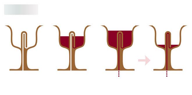 Giải mã chiếc chén ngàn năm biết nuốt rượu: Muốn tiêu sầu đâu có dễ!