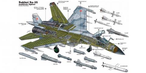Lộ nhược điểm chết người: F-22 bị Su-35 tóm sống