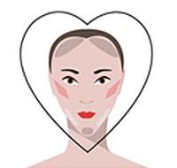 Xem hình dáng khuôn mặt đoán ưu khuyết điểm của bạn
