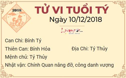 Tử vi thứ 2 ngày 10/12/2018 của 12 con giáp: Thìn tình tiền song ...