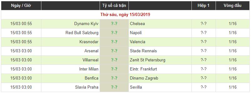 Lượt về vòng 1/8 Europa League: Chờ đợi màn ngược dòng thần kỳ của Arsenal