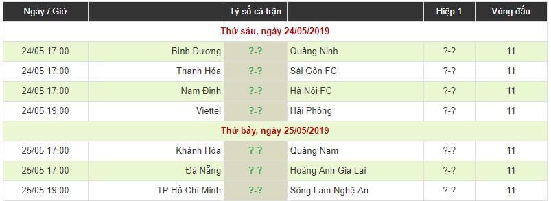 Bùi Tiến Dũng 2 lần bị đánh bại bởi siêu phẩm, Hà Nội nhận trận thua sốc trên sân Nam Định - 8