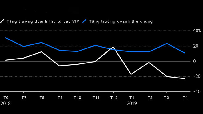 Các tay chơi bạc lớn của Macau sẽ đổ về Việt Nam - 1