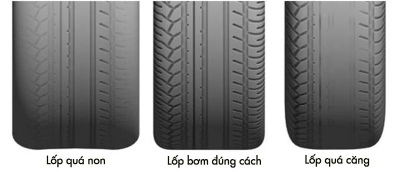 Kiểm tra, chăm sóc lốp xe thế nào để yên tâm trước những chuyến đi xa - 2