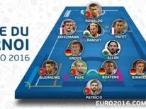 Đội hình tiêu biểu EURO 2016: Bale bất ngờ mất chỗ