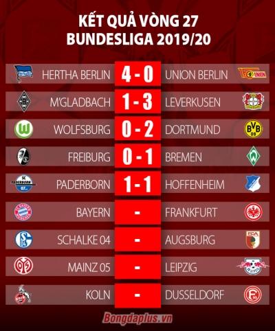 Haaland im tiếng, Dortmund vẫn thắng để rút ngắn cách biệt với Bayern - 2