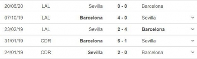 Nhận định Barca vs Sevilla: Cạm bẫy khó lường - 1