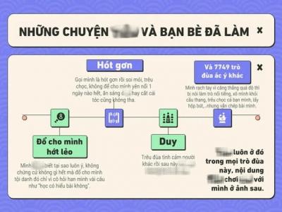 Sốc: Cô gái Hà Nội tự thiết kế PowerPoint để 'tố cáo' người bắt nạt mình thời đi học, vô số trò bẩn được tiết lộ khiến dân mạng rùng mình - 2