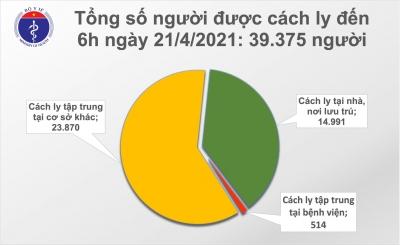 Sáng 21/4: Không có thêm bệnh nhân COVID-19; Gần 107.000 người Việt Nam đã tiêm vắc xin - 1